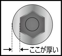 電動インパクトレンチ用ソケットの特徴