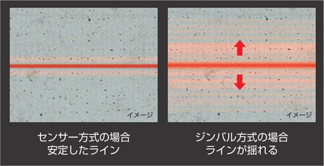 ジンバル式とセンサー式の違い