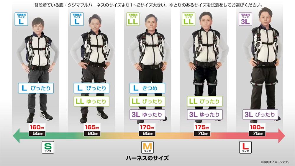 タジマ空調服 サイズ表