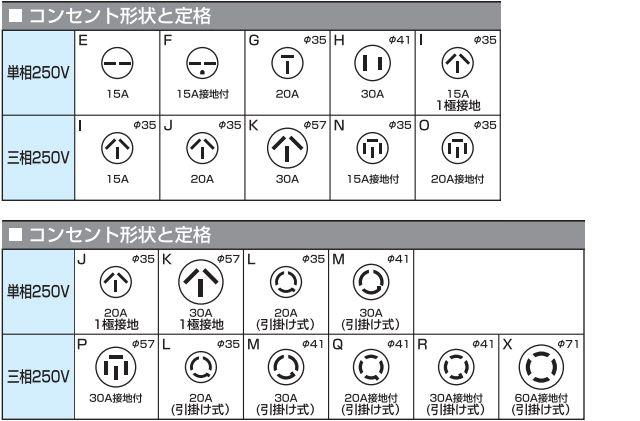 単 相 200v 電源トランス総合メーカー // 豊澄電源機器株式会社