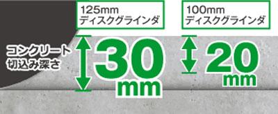 HiKOKI(日立工機) 18V 100mm充電式ディスクグラインダー スライドスイッチ G18DBVL6