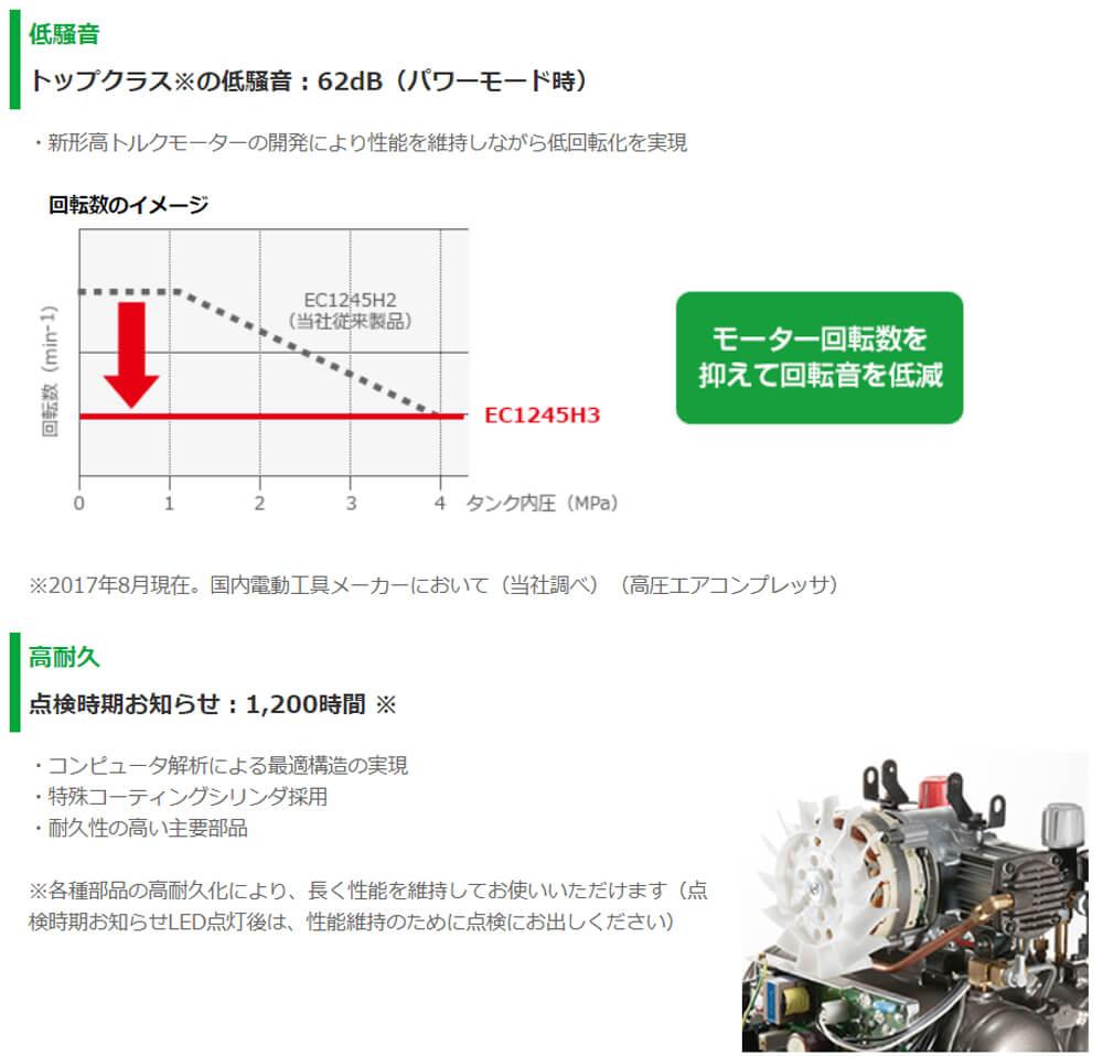 HiKOKI(日立工機) 8L 一般圧/高圧エアコンプレッサ EC1245H32