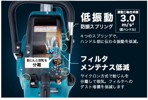 マキタ エンジンカッター (刃物別売) EK61004