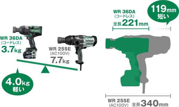 日立工機 36Vマルチボルトコードレスインパクトレンチ WR36DA8