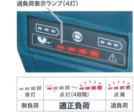 マキタ 36V 355mm 充電式切断機 本体のみ(バッテリー、充電器別売) LW141DZ7