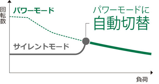 HiKOKI(日立工機) マルチボルト 36V 125mm充電式丸のこ C3605DA7