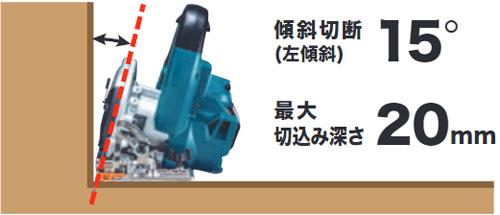 マキタ 125mm 14.4V 充電式マルノコ(鮫肌チップソー付き) HS472D6