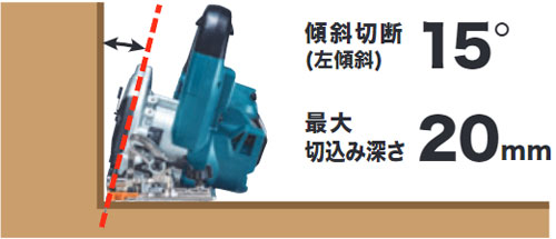 マキタ 125mm 14.4V 充電式マルノコ(鮫肌チップソー付き) HS472D7