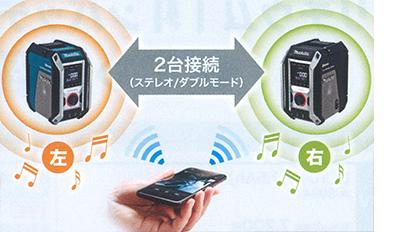 マキタ 充電式ラジオ MR1136