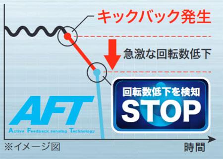 マキタ 165mm 40V 充電式マルノコ (鮫肌チップソー付) 【近日発売予定】 HS001G/002G4