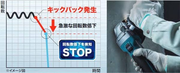 マキタ 100mm 40V 充電式ディスクグラインダ スライドスイッチ【近日発売予定】 GA001G4