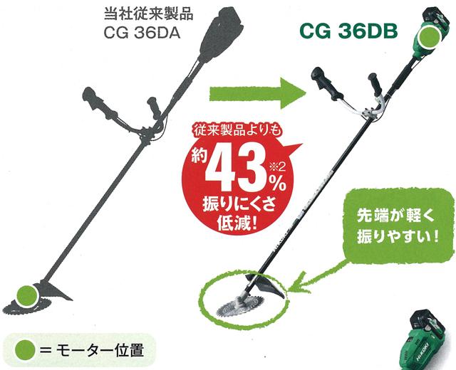 HiKOKI(日立工機) マルチボルト 36V コードレス刈払機 両手ハンドル CG36DB3