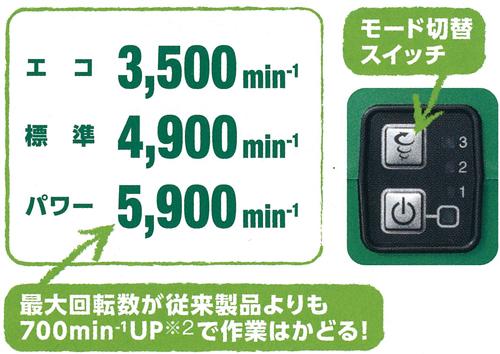 HiKOKI(日立工機) マルチボルト 36V コードレス刈払機 両手ハンドル CG36DB4