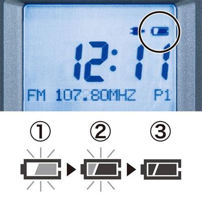 マキタ 充電機能付ラジオ MR3003